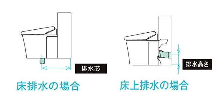 トイレの排水方法