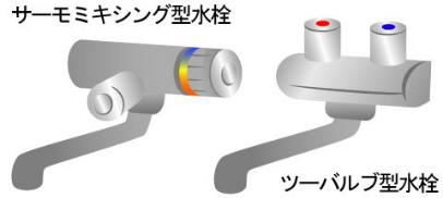 混合栓の種類
