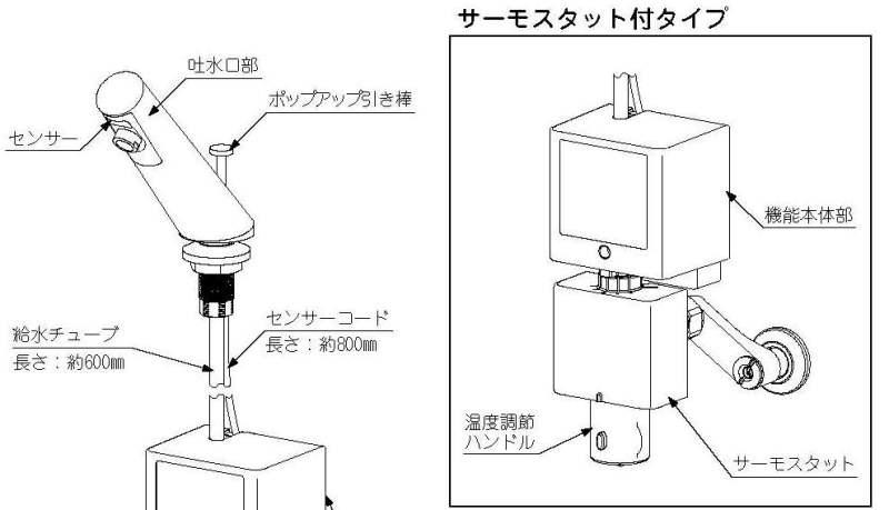 サーモスタット付水栓